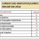 Cursos Senac EAD Gratuitos/Livres 2017/2018