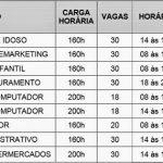 SENAC ABRE INSCRIÇÕES PARA DIVERSOS CURSOS GRÁTIS EM 2018 – CONFIRA!