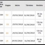 Senac Cursos Técnicos â distancia – EAD – 2017/2018