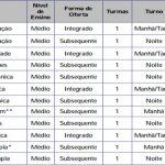 Abertas inscrições para cursos GRATUITOS do Senac