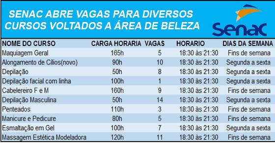 SENAC ABRE DIVERSOS CURSOS VOLTADOS A ÁREA DE BELEZA – CONFIRA!