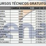 SENAC divulga a lista de Cursos Técnicos Gratuitos 2018, as inscrições estão abertas em todos os estados do Brasil!