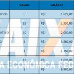 Concurso Caixa 2018 nível médio Salários de até R$ 6.580,00