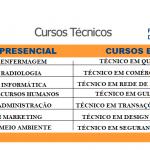 Inscrições abertas para os cursos técnicos gratuitos EAD e Presencial. PRONATEC E SENAC 2020/1.