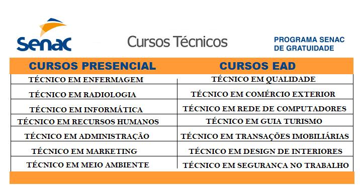 Inscrições abertas para os cursos técnicos gratuitos EAD e Presencial. PRONATEC E SENAC 2021/2.